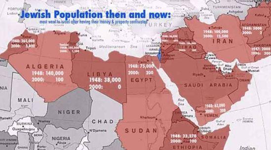 jewishpopulationthenandnow