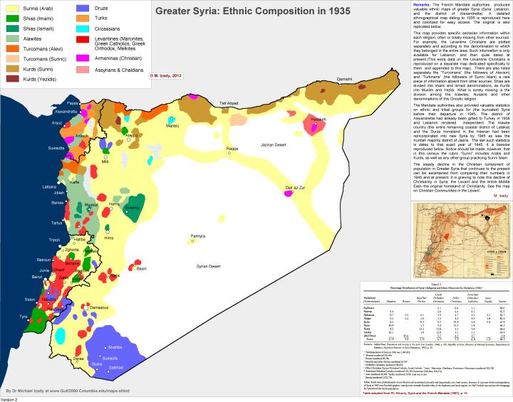 syria_ethnic_1935_lg